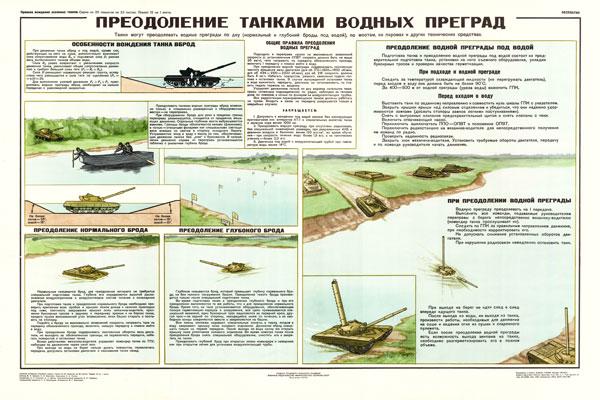 0139. Военный ретро плакат: Преодоление танками водных преград