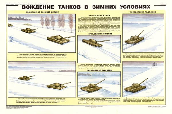 0141. Военный ретро плакат: Вождение танков в зимних условиях