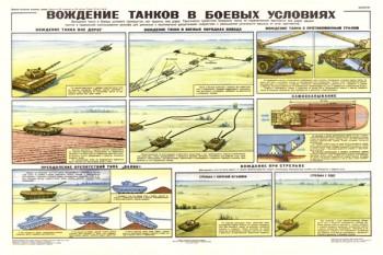 0142. Военный ретро плакат: Вождение танков в боевых условиях
