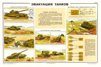 0143. Военный ретро плакат: Эвакуация танков