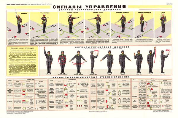 0145. Военный ретро плакат: Сигналы управления