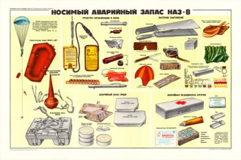 0147. Военный ретро плакат: Носимый аварийный запас НАЗ-8