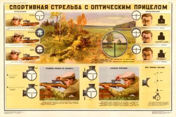 0151. Военный ретро плакат: Спортивная стрельба с оптическим прицелом