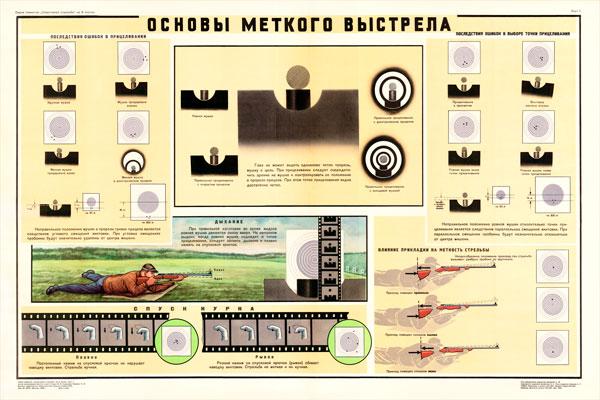 0155. Военный ретро плакат: Основы меткого выстрела