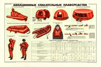 0157. Военный ретро плакат: Авиационные спасательные плавсредства JPG