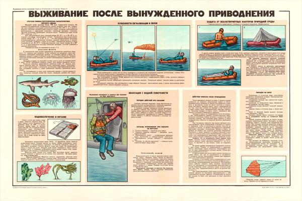 0160. Военный ретро плакат: Выживание после вынужденного приводнения