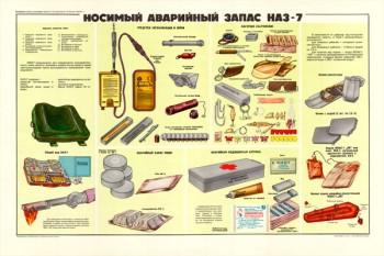 0161. Военный ретро плакат: Носимый аварийный запас НАЗ-7