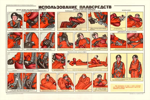 0168. Военный ретро плакат: Использование плавсредств