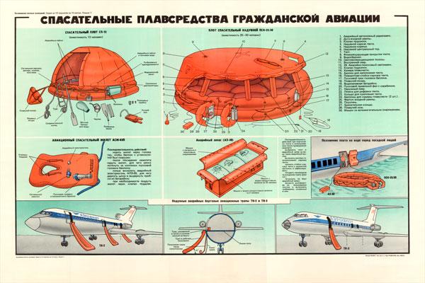 0169. Военный ретро плакат: Спасательные плавсредства гражданской авиации