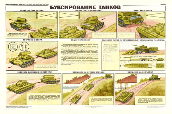 0170. Военный ретро плакат: Буксирование танков