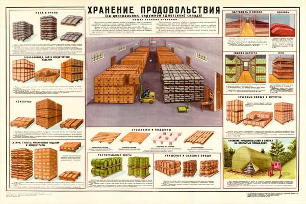 0175. Военный ретро плакат: Хранение продовольствия 2