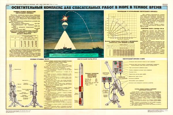 0186. Военный ретро плакат: Осветительный комплекс для спасательных работ на море в темное время суток