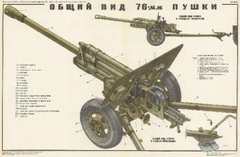 0207. Военный ретро плакат: Общий вид 76-мм пушки