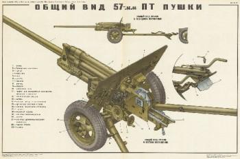 0208. Военный ретро плакат: Общий вид 57-мм ПТ пушки