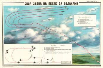 0212. Военный ретро плакат: Сбор звена на петле за облаками