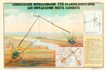 0213. Военный ретро плакат: Комплексное использование УКВ радиопеленгаторов для определения места самолета