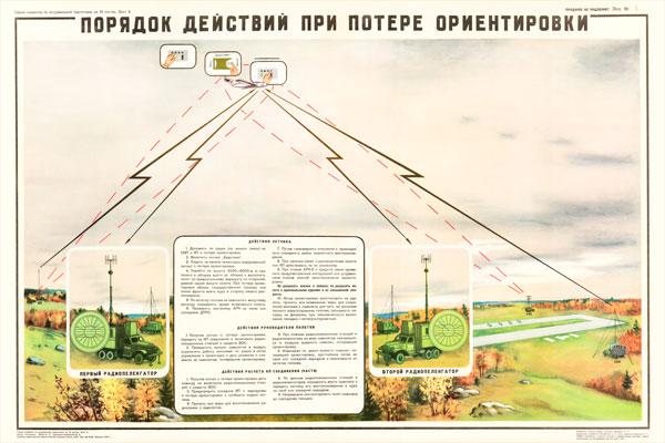 0214. Военный ретро плакат: Порядок действия при потере ориентировки