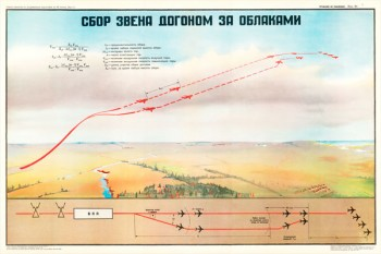 0216. Военный ретро плакат: Сбор звена догоном за облаками