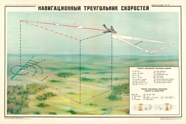 0218. Военный ретро плакат: Навигационный треугольник скоростей