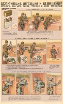 0220. Военный ретро плакат: Дезактивация, дегазация, дезинфекция автомата, пулемета, окопа, траншеи и хода сообщения