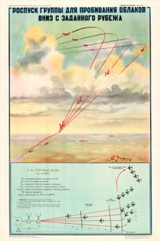 0230. Военный ретро плакат: Роспуск группы для пробивания облаков вниз с заданного рубежа