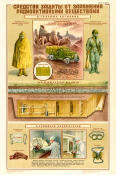 0231. Военный ретро плакат: Средства защиты от заражения радиоактивными веществами
