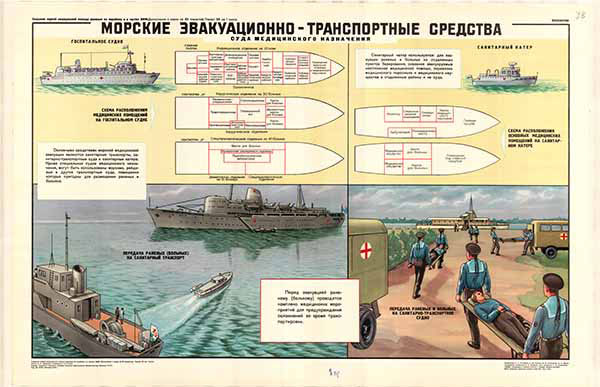 0235. Военный ретро плакат: Морские эвакуационно-транспортные средства