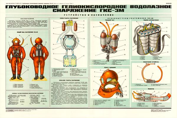 0240. Военный ретро плакат: Глубоководное гелиокислородное водолазное снаряжение ГКС-3М