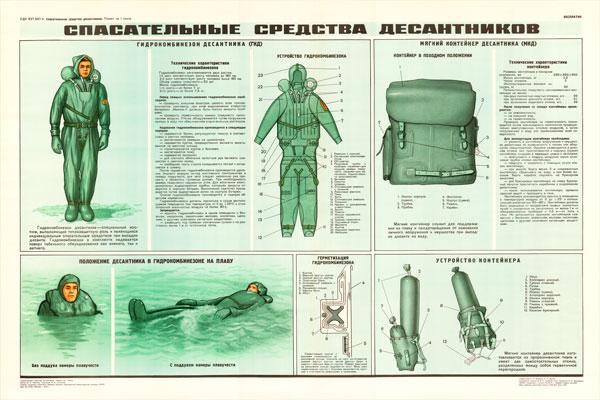 0243. Военный ретро плакат: Спасательные средства десантников