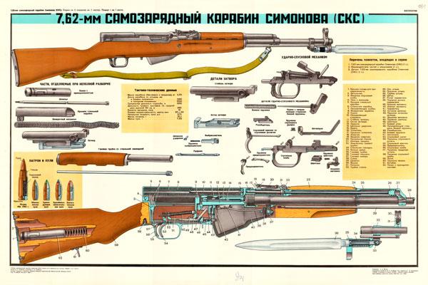 0263. Военный ретро плакат: 7,62-мм самозарядный карабин Симонова (СКС)