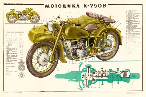 0269. Военный ретро плакат: Мотоцикл К-750В