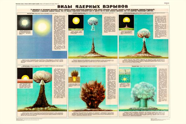 0271. Военный ретро плакат: Виды ядерных взрывов