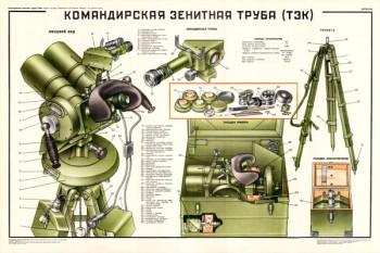 0278. Военный ретро плакат: Командирская зенитная труба (ТЗК)