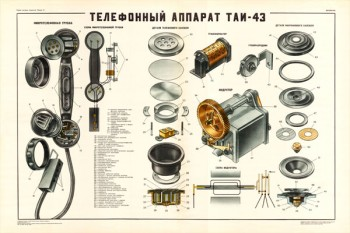 0279. Военный ретро плакат: Телефонный аппарат ТАИ-43