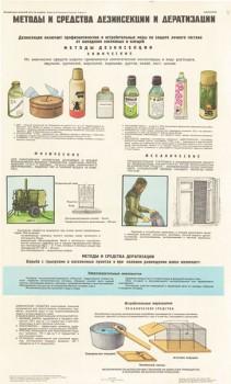 0282. Военный ретро плакат: Методы и средства дезинфекции и дератизации