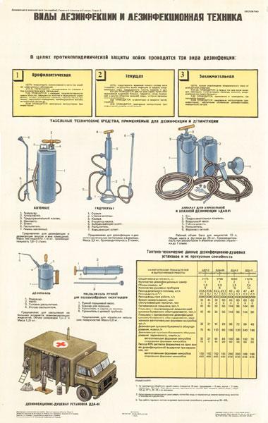 0283. Военный ретро плакат: Виды дезинфекции и дезинфекционная техника