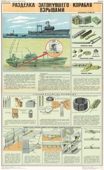 0285. Военный ретро плакат: Разделка затонувшего корабля взрывами