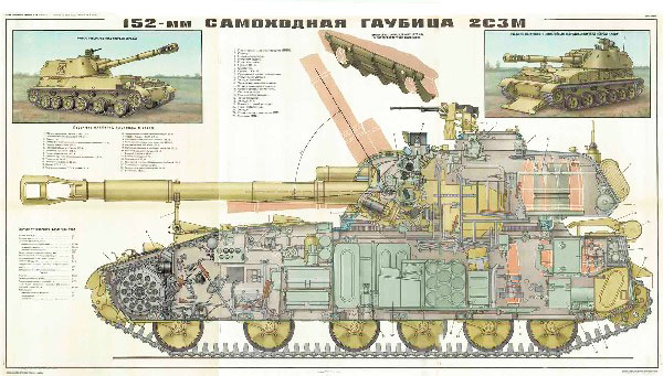 0301. Военный ретро плакат: 152-мм самоходная гаубица 2С3М