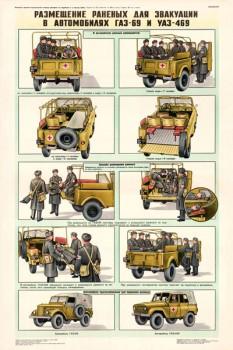 0310. Военный ретро плакат: Размещение раненых для эвакуации в автомобилях Газ-69 и Уаз-469