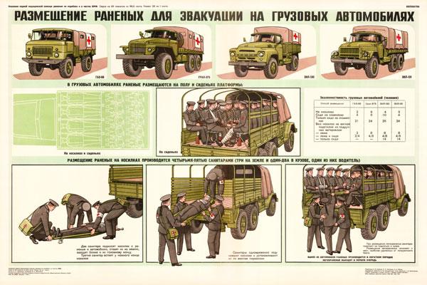 0311. Военный ретро плакат: Размещение раненых на грузовых автомобилях