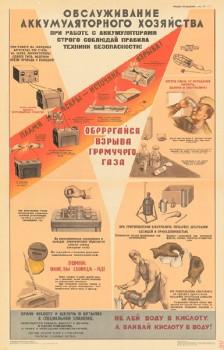 0313. Военный ретро плакат: Обслуживание аккумуляторного хозяйства