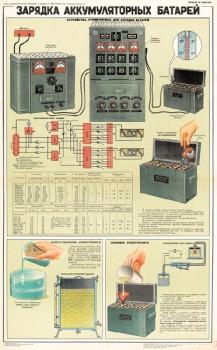 0314. Военный ретро плакат: Зарядка аккумуляторных батарей