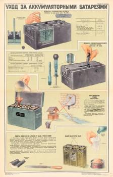 0315. Военный ретро плакат: Уход за аккумуляторными батареями