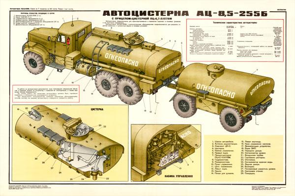0317. Военный ретро плакат: Автоцистерна АЦ-8,5-255Б