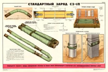 0318. Военный ретро плакат: Стандартный заряд С3-1П