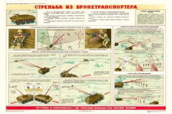 0322. Военный ретро плакат: Стрельба из бронетранспортера