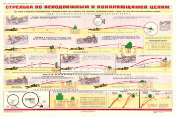 0323. Военный ретро плакат: Стрельба по неподвижным и появляющимся целям