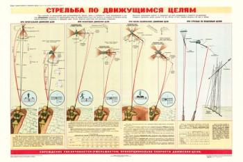 0324. Военный ретро плакат: Стрельба по движущимся целям