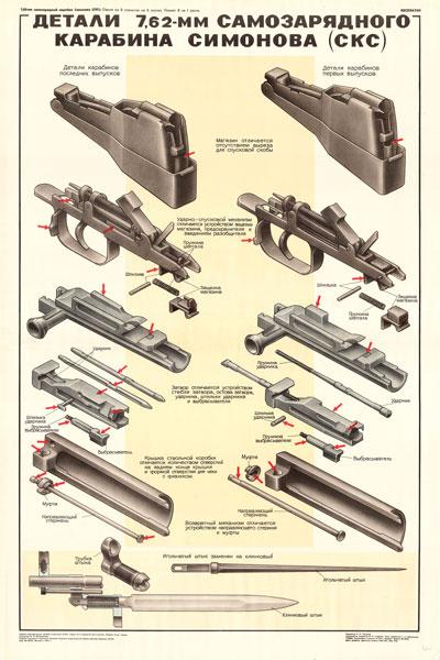 0329. Военный ретро плакат: Детали 7,62-мм самозарядного карабина Симонова (СКС)