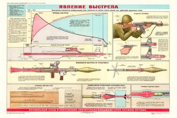 0330. Военный ретро плакат: Явление выстрела
